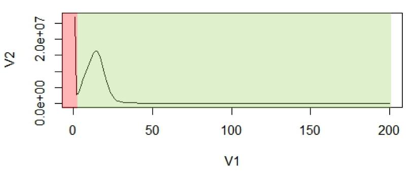 genomesize1